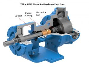 mechanical seal pump vs. packing, viking pump, Pye Barker Engineered solutions, Georgia, Florida